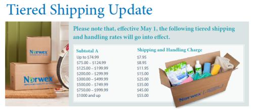 Shipping Rate - May 2015