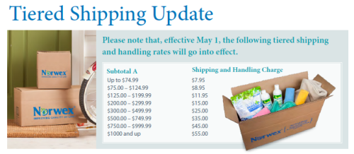 Shipping Rate - May 2015