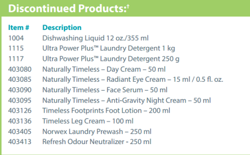 Discontinued Products 2015