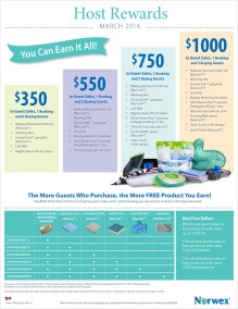 March 2016 Norwex Host Specials Canada