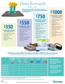 April 2016 Norwex Host Specials Canada