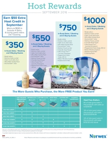 September 2016 Norwex Host Specials Canada