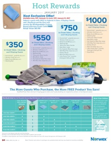 January 2017 Norwex Host Specials Canada