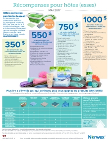 May 2017 Norwex Recompenses fpur hotes