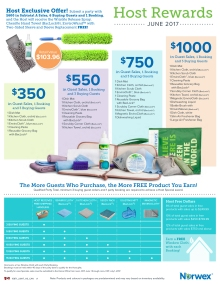 June 2017 Norwex Host Specials Canada