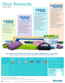 July 2017 Norwex Host Specials Canada